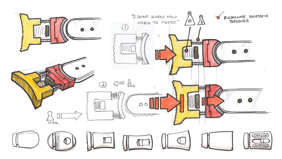chainsaw sharpener design sketch work