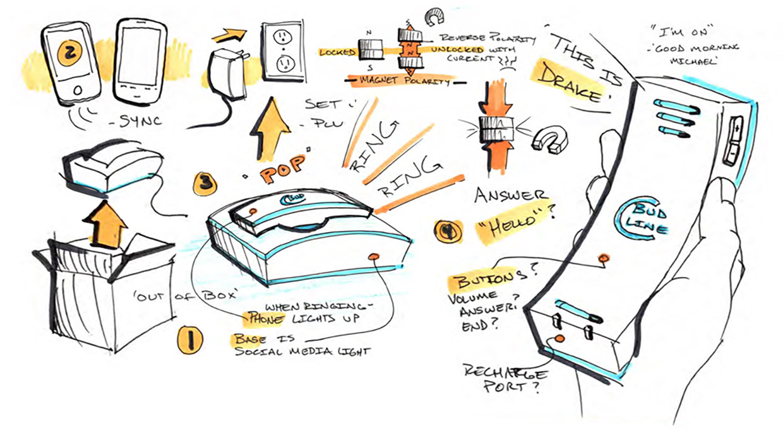 bud light living line design sketch with notes